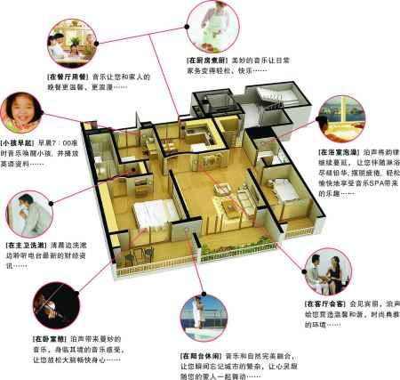 远程遥控智能家居系统