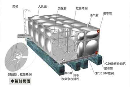不锈钢水箱安装工程