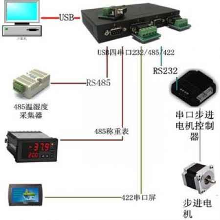 上海USB转485设备