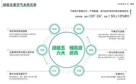 浙江五恒系统供应商
